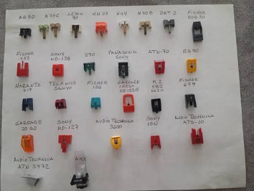 Agujas Magneticas Para Tocadiscos Y Tornamesas en Web Electro